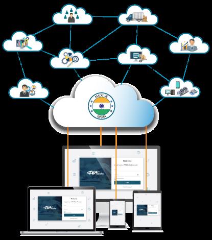 Cloud-ERP-Platform