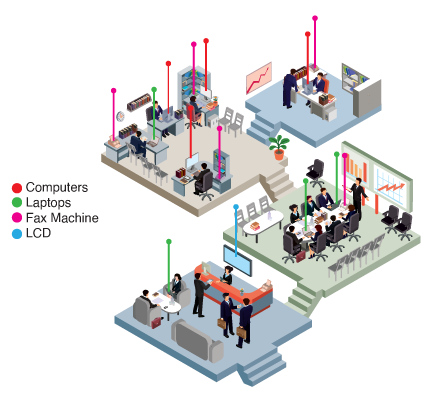 IT-Asset-Management-Software