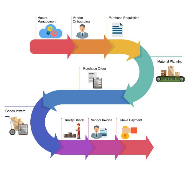 procurement-software